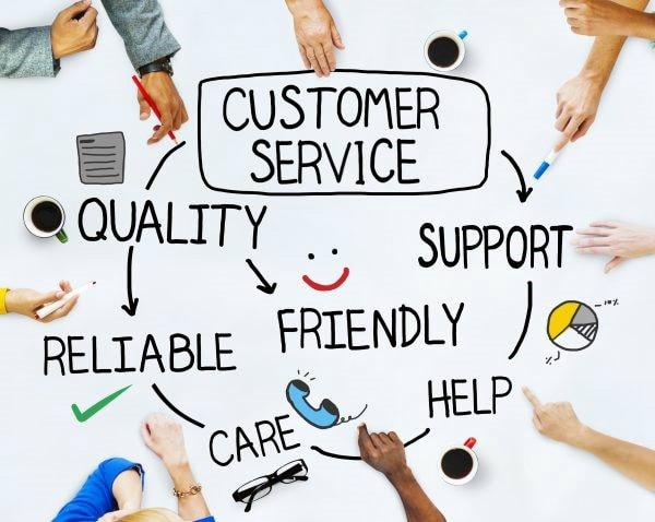 chăm sóc khách hàng là gì