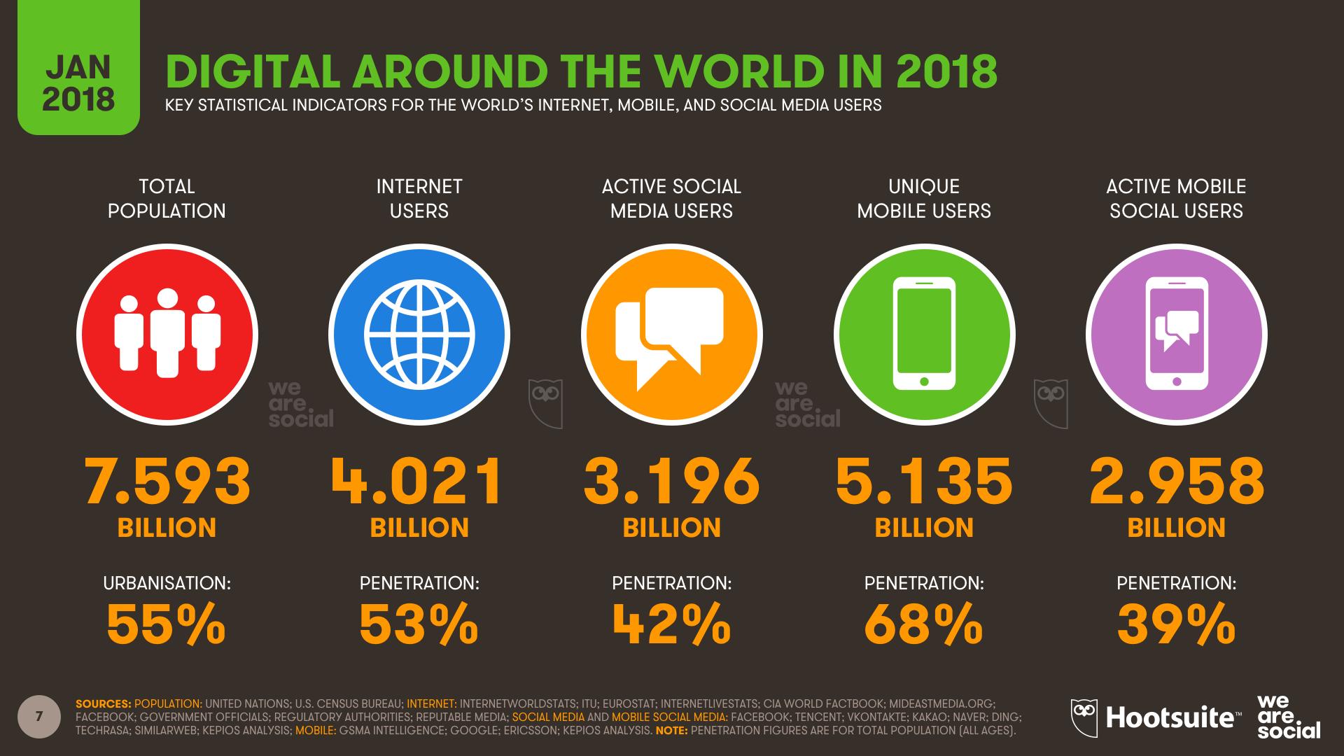 Social Media cho doanh nghiệp