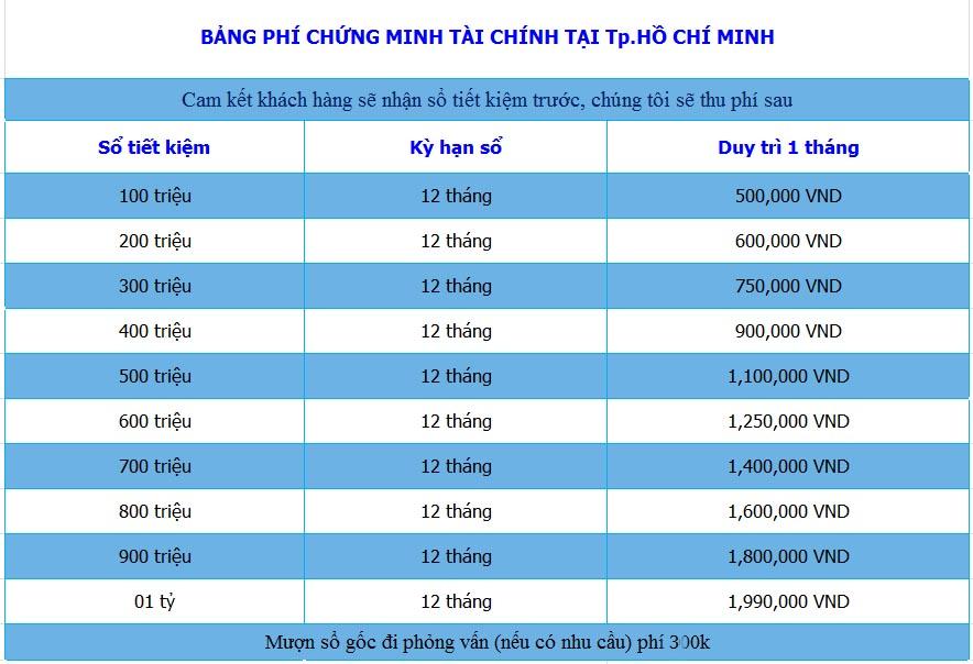 Bảng giá dịch vụ chứng minh tài chính