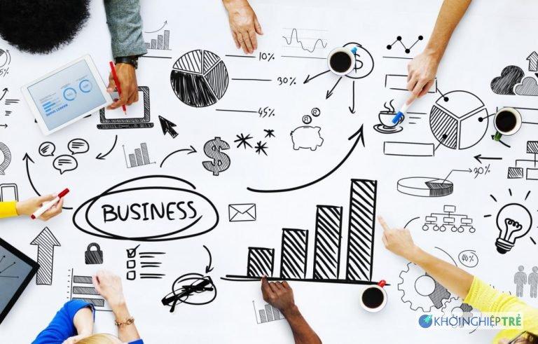 Khởi Nghiệp Là Gì? Startup Là Gì? 8 Yếu Tố Khởi Nghiệp Cần Có