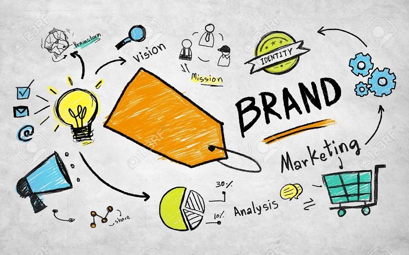 Giải thích về marketing là gì?